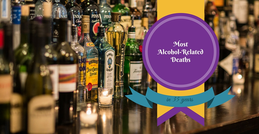 Most Alcohol Deaths in 35 years